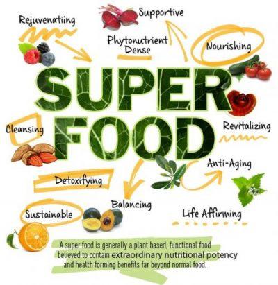 superfood benefits