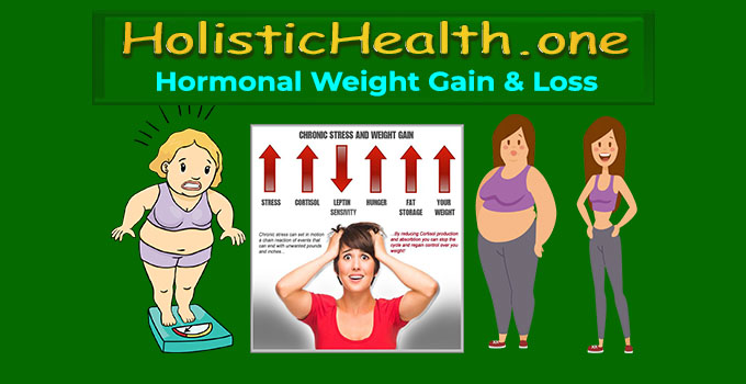 Hormones for Weight Loss
