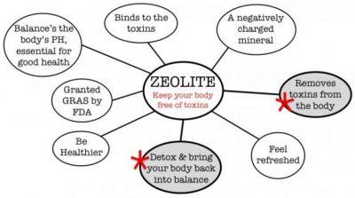 health benefits of zeolite