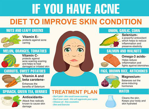 foods for acne