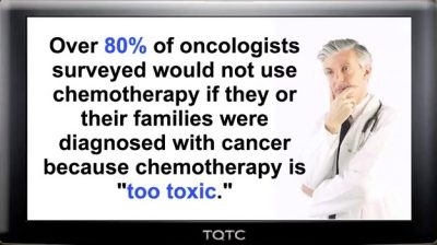 treating breast cancer without chemotherapy
