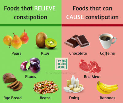 diets for constipation