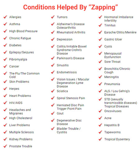 Zapper benefits